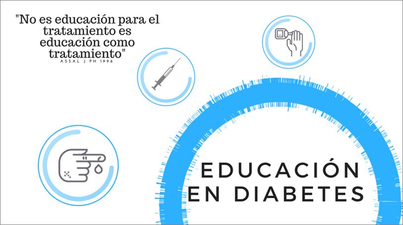 grupo de apoyo en línea para la diabetes